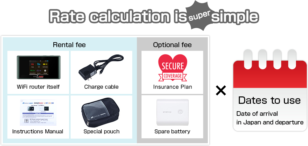 Pricing / Plans | NINJA WiFi - Pocket WiFi Router Rental Japan